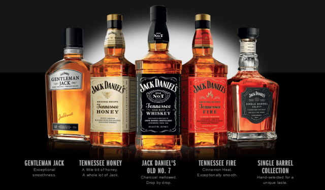 Tennessee whiskey types of american best selling brand